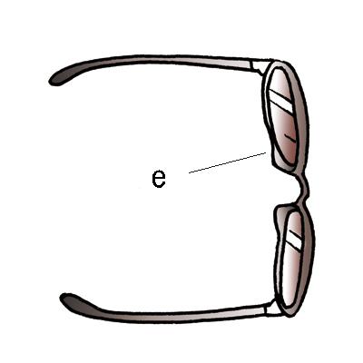 紫外線で目が老化する