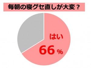 %e3%82%b0%e3%83%a9%e3%83%95%ef%bc%92