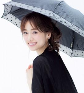 泉里香さんのような綺麗肌になりたい!徹底しているケア方法
