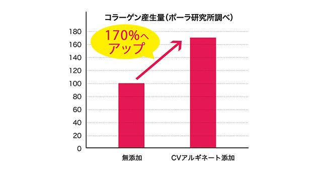 640340-graph