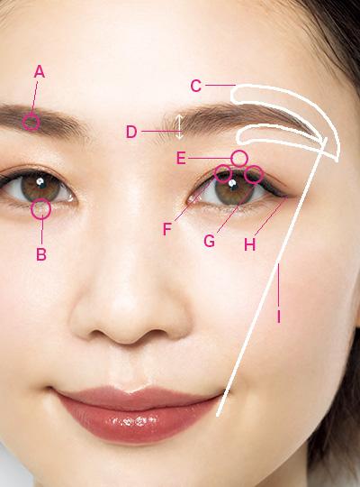 奥目さんの目指すべき目×眉のベストバランス