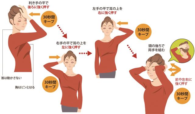 簡単!首の筋肉量アップストレッチで肩こり対策