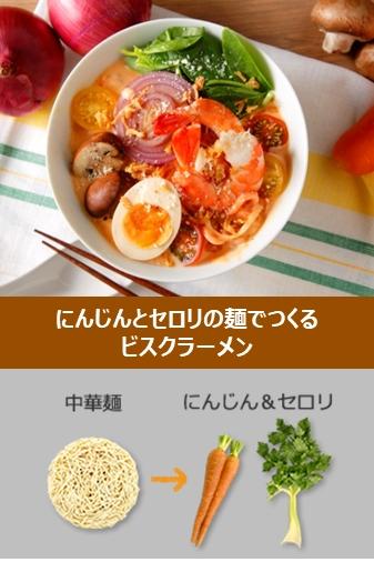中華麺の代わりににんじん&セロリ