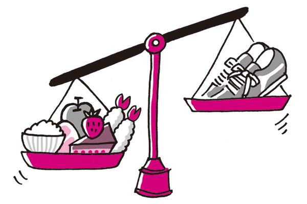 内臓脂肪が蓄積すると体内に悪玉物質が増加する