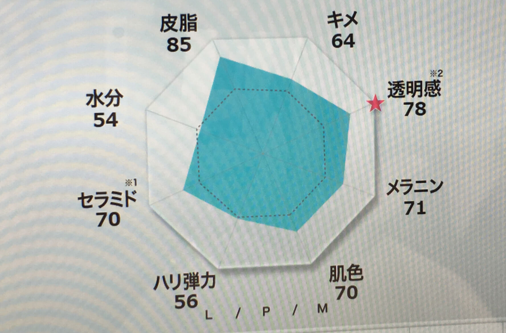%e2%91%a9