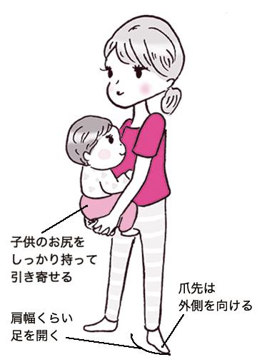 授乳の後のバストアップ方法って?