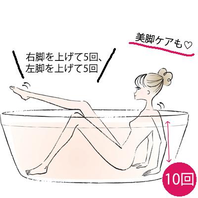 お風呂でできる二の腕エクササイズ