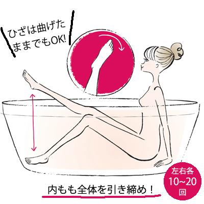お風呂の中でできるエクササイズ