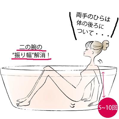 トレ 筋 お 後 風呂
