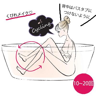 お風呂の中できる部位別簡単エクササイズ