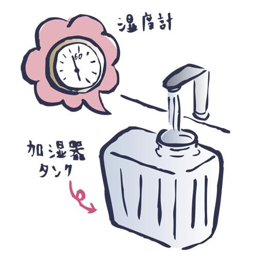 風邪をよせつけないために加湿器を効果的に使おう