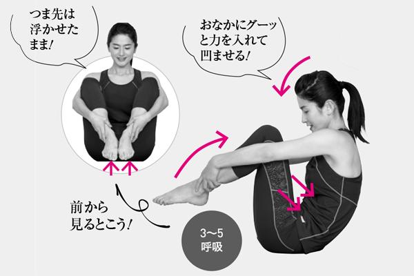 お尻のタイプ別骨盤矯正トレーニング