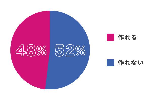%e3%82%a8%e3%82%af%e3%82%aa%e3%83%bc%e3%83%ab%e5%a4%a7%e5%a1%9a%e8%a3%bd%e8%96%ac%e3%82%b0%e3%83%a9%e3%83%955
