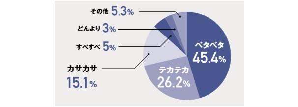 %e3%82%bf%e3%82%a4%e3%83%88rsh%e3%83%ab%e3%81%aa%e3%81%97