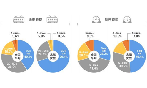 %e3%83%88%e3%83%83%e3%83%83%e3%83%88%e3%83%aa%ef%bc%93