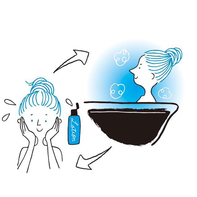 暑がりな人におすすめの入浴方法