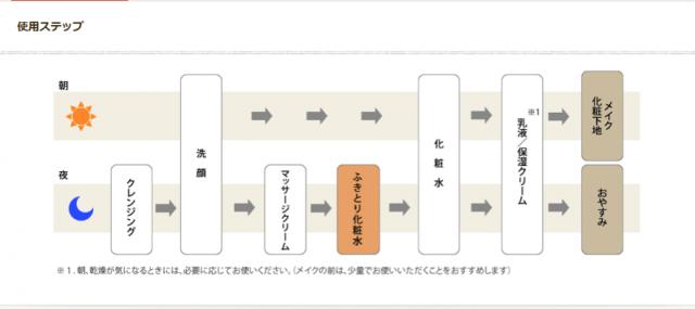 step2-640x285