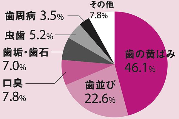 %e3%82%a2%e3%83%b3%e3%82%b1%e3%83%bc%e3%83%88%ef%bc%92