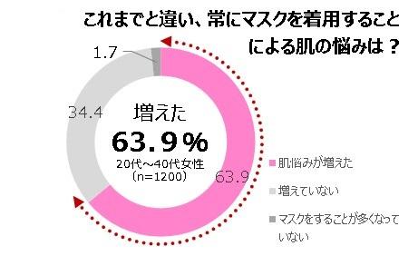 %e5%b7%ae%e3%81%97%e6%9b%bf%e3%81%88%e5%9b%b3