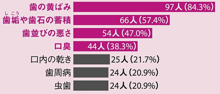 %e3%82%a2%e3%83%b3%e3%82%b1%e3%83%bc%e3%83%88%ef%bc%91