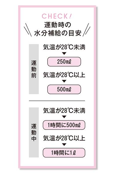 202108gp197-2